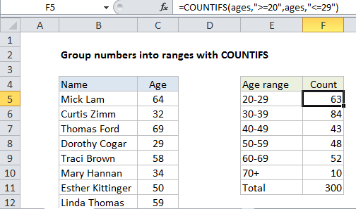 Count numbers by range with COUNTIFS in Excel