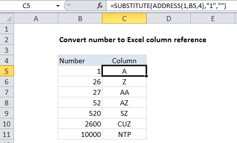 Convert Number To Letter.Convert Column Number To Letter In Excel Excel Office