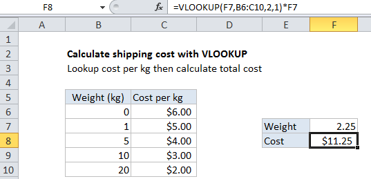 Calculate shipping cost with VLOOKUP in Excel - Excel Office