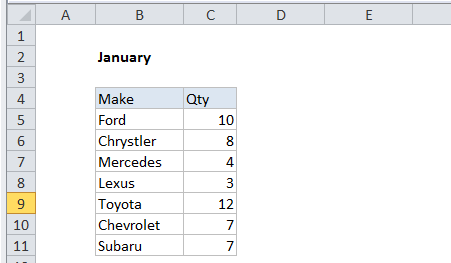 Lookup with variable sheet name in Excel - Excel Office