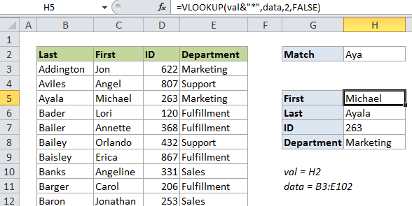 Partial match with VLOOKUP in Excel - Excel Office